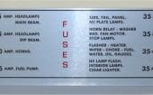 Fuse ID plate